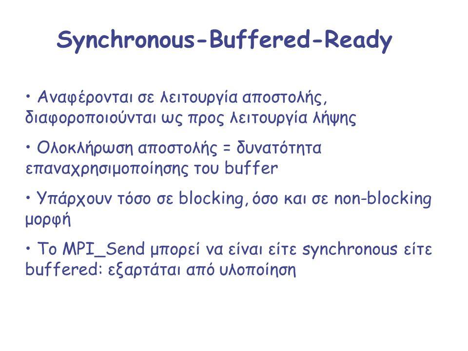 Synchronous-Buffered-Ready Αναφέρονται σε λειτουργία αποστολής, διαφοροποιούνται ως προς λειτουργία λήψης Ολοκλήρωση αποστολής = δυνατότητα επαναχρησι