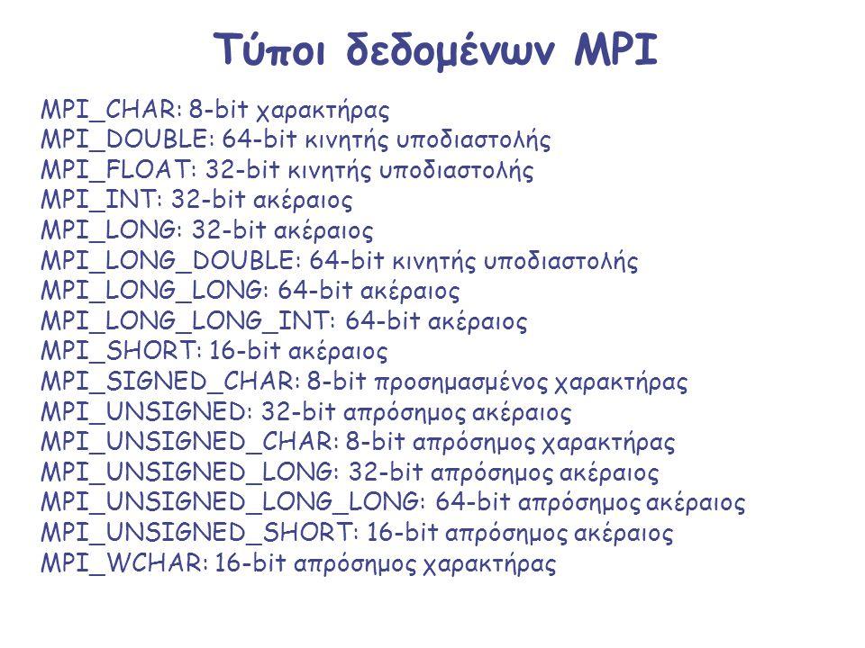 Τύποι δεδομένων MPI MPI_CHAR: 8-bit χαρακτήρας MPI_DOUBLE: 64-bit κινητής υποδιαστολής MPI_FLOAT: 32-bit κινητής υποδιαστολής MPI_INT: 32-bit ακέραιος