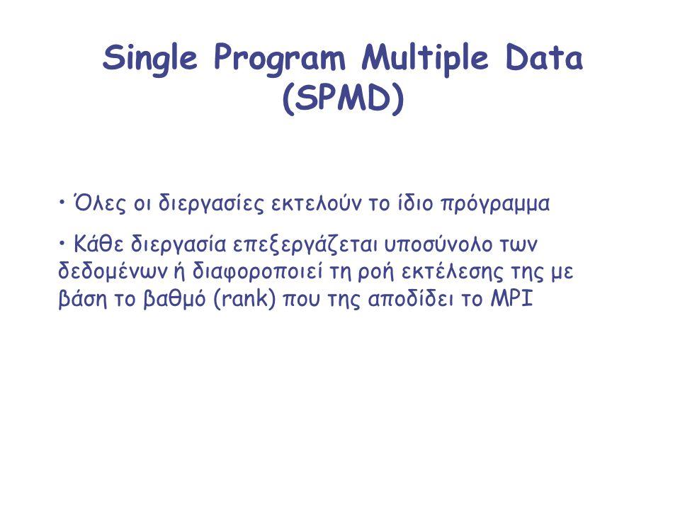 Single Program Multiple Data (SPMD) Όλες οι διεργασίες εκτελούν το ίδιο πρόγραμμα Κάθε διεργασία επεξεργάζεται υποσύνολο των δεδομένων ή διαφοροποιεί