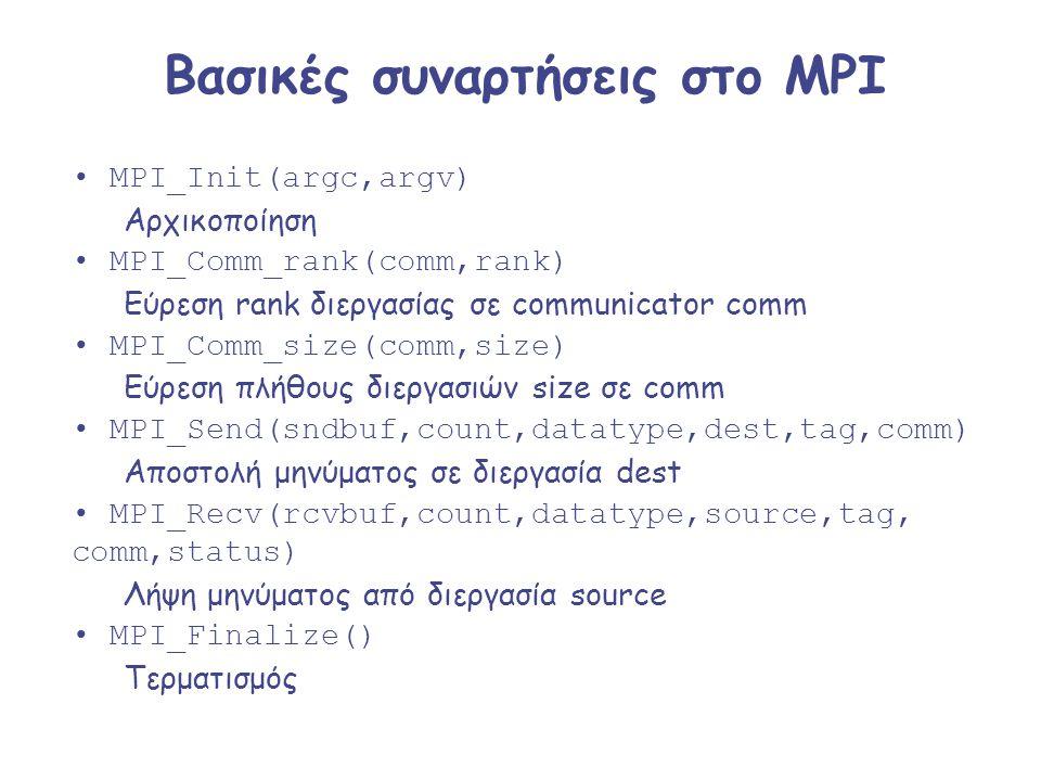 Βασικές συναρτήσεις στο MPI MPI_Init(argc,argv) Αρχικοποίηση MPI_Comm_rank(comm,rank) Εύρεση rank διεργασίας σε communicator comm MPI_Comm_size(comm,s