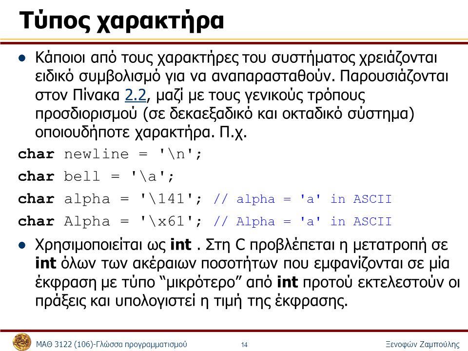 ΜΑΘ 3122 (106)-Γλώσσα προγραμματισμού Ξενοφών Ζαμπούλης 14 Τύπος χαρακτήρα Κάποιοι από τους χαρακτήρες του συστήματος χρειάζονται ειδικό συμβολισμό γι