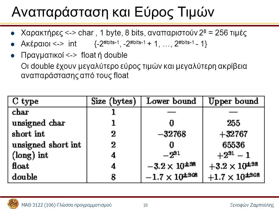 ΜΑΘ 3122 (106)-Γλώσσα προγραμματισμού Ξενοφών Ζαμπούλης 20 Αναπαράσταση και Εύρος Τιμών Χαρακτήρες char, 1 byte, 8 bits, αναπαριστούν 2 8 = 256 τιμές