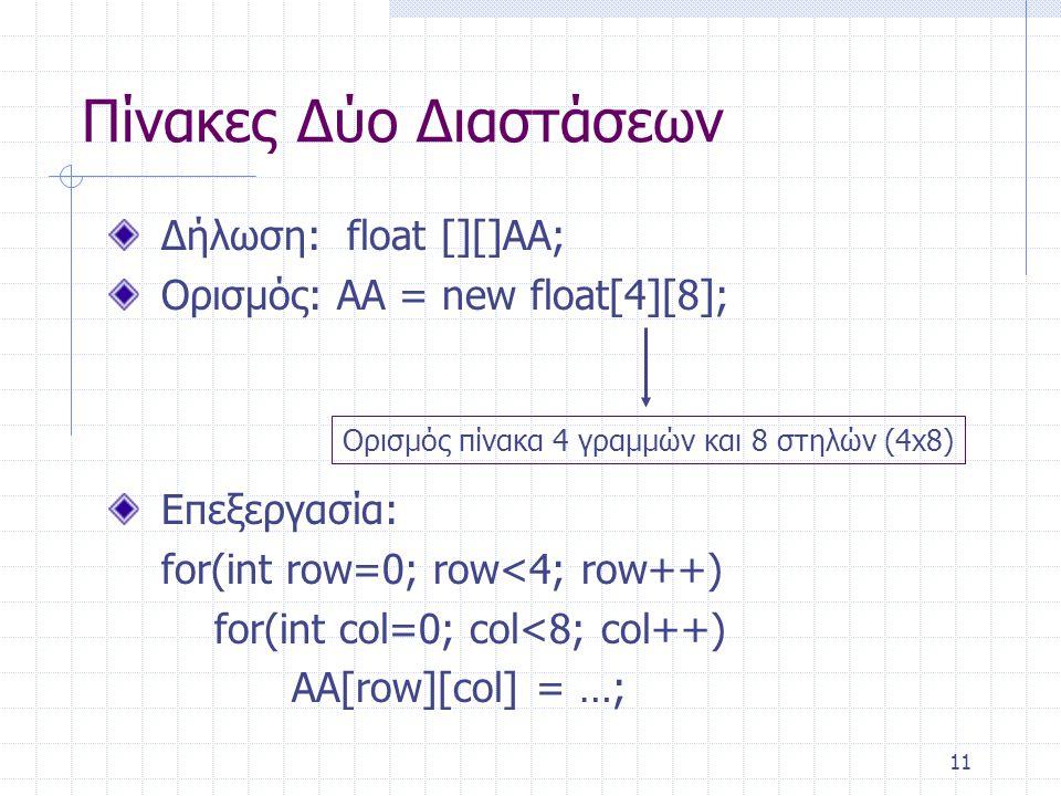 11 Πίνακες Δύο Διαστάσεων Δήλωση: float [][]AA; Ορισμός: ΑΑ = new float[4][8]; Ορισμός πίνακα 4 γραμμών και 8 στηλών (4x8) Επεξεργασία: for(int row=0;