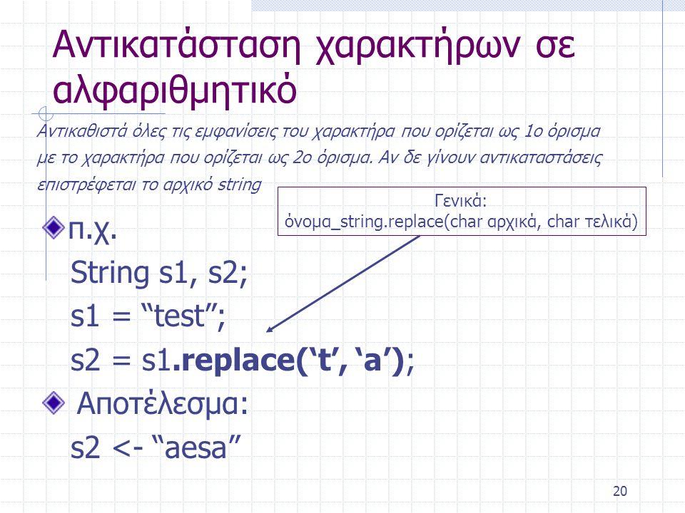 """20 Αντικατάσταση χαρακτήρων σε αλφαριθμητικό π.χ. String s1, s2; s1 = """"test""""; s2 = s1.replace('t', 'a'); Αποτέλεσμα: s2 <- """"aesa"""" Γενικά: όνομα_string"""