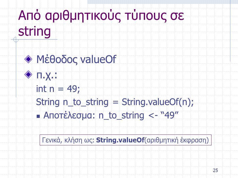 """25 Από αριθμητικούς τύπους σε string Μέθοδος valueOf π.χ.: int n = 49; String n_to_string = String.valueOf(n); Αποτέλεσμα: n_to_string <- """"49"""" Γενικά,"""