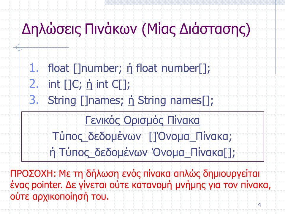 4 Δηλώσεις Πινάκων (Μίας Διάστασης) 1. float []number; ή float number[]; 2. int []C; ή int C[]; 3. String []names; ή String names[]; Γενικός Ορισμός Π