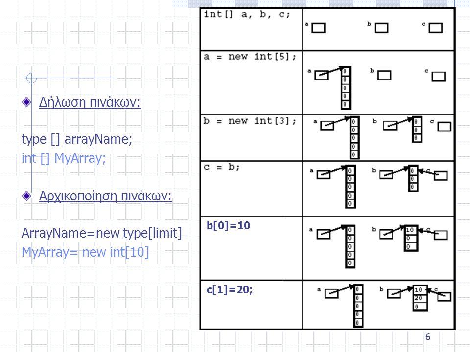 7 Αρχικοποίηση και Πρόσβαση στα Στοιχεία Πίνακα (1/2) int C[] = new int[5]; Πρόσβαση από: C[0] έως C[4] ΠΡΟΣΟΧΗ!!.