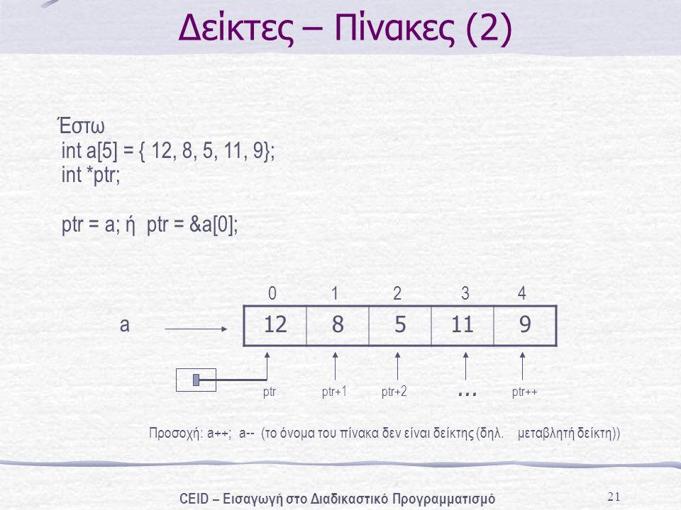 21 Δείκτες – Πίνακες (2) Έστω int a[5] = { 12, 8, 5, 11, 9}; int *ptr; ptr = a; ή ptr = &a[0]; 12128519 a 01234 ptrptr+1ptr+2... ptr++ Προσοχή: a++; a