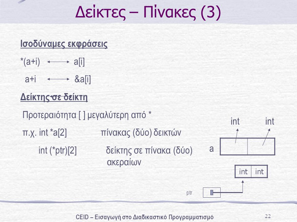 22 Δείκτες – Πίνακες (3) Ισοδύναμες εκφράσεις *(a+i) a[i] a+i &a[i] Δείκτης σε δείκτη Προτεραιότητα [ ] μεγαλύτερη από * π.χ. int *a[2] πίνακας (δύο)