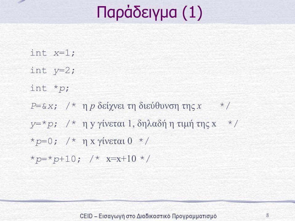 8 Παράδειγμα (1) int x=1; int y=2; int *p; P=&x; /* η p δείχνει τη διεύθυνση της x */ y=*p; /* η y γίνεται 1, δηλαδή η τιμή της x */ *p=0; /* η x γίνεται 0 */ *p=*p+10; /* x=x+10 */ CEID – Εισαγωγή στο Διαδικαστικό Προγραμματισμό
