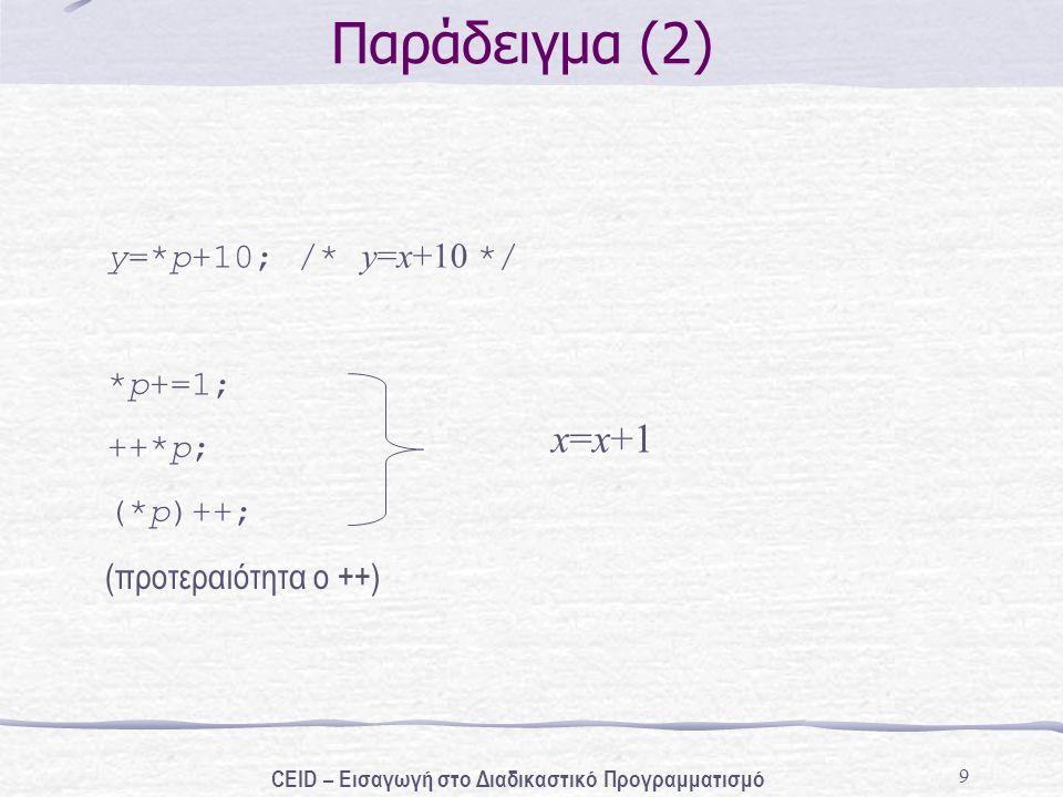9 Παράδειγμα (2) y=*p+10; /* y=x+10 */ *p+=1; ++*p; (*p)++; x=x+1 (προτεραιότητα ο ++) CEID – Εισαγωγή στο Διαδικαστικό Προγραμματισμό