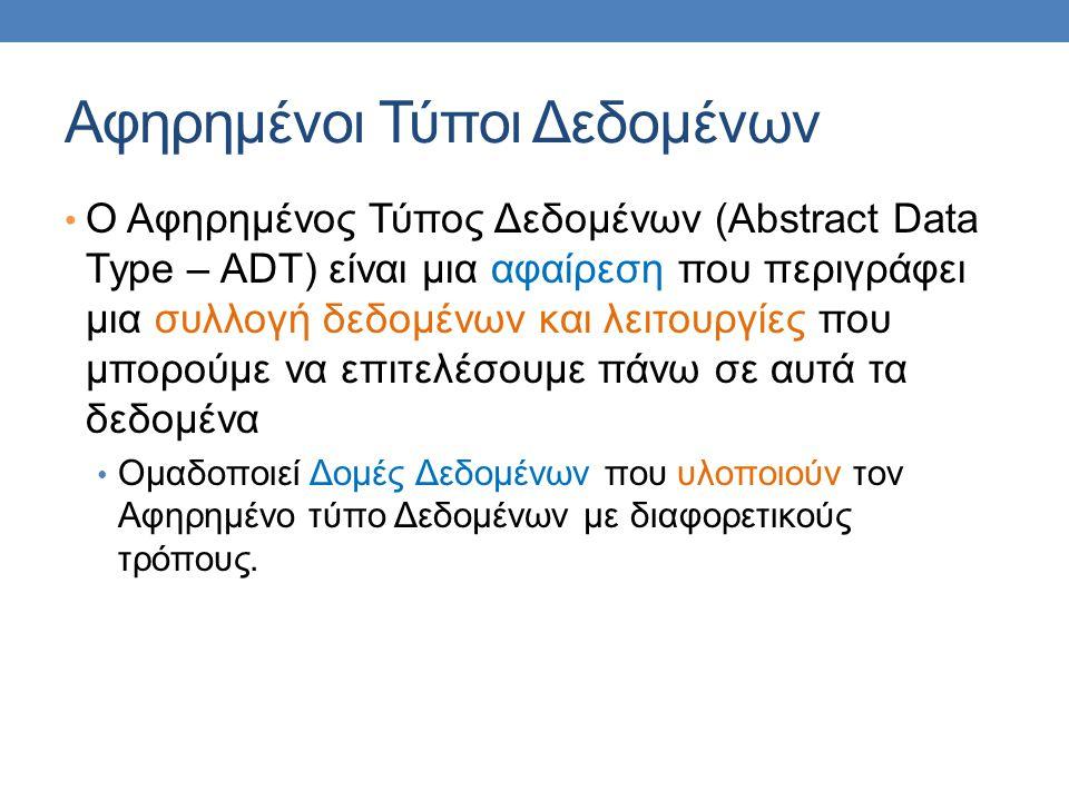 Αφηρημένοι Τύποι Δεδομένων Ο Αφηρημένος Τύπος Δεδομένων (Abstract Data Type – ADT) είναι μια αφαίρεση που περιγράφει μια συλλογή δεδομένων και λειτουρ