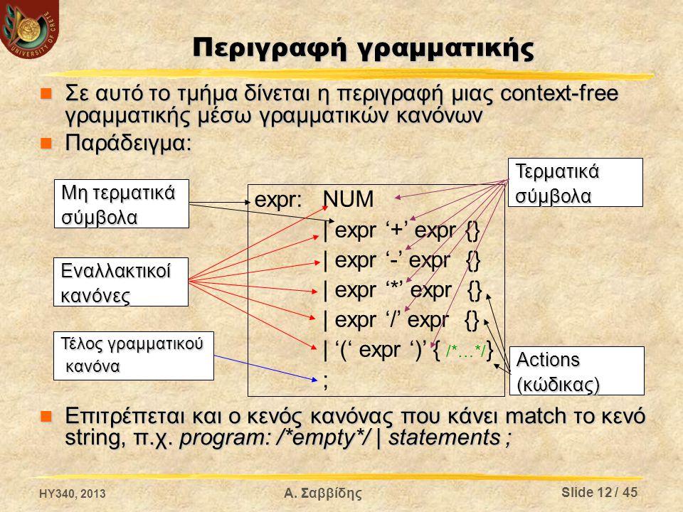 Περιγραφή γραμματικής Σε αυτό το τμήμα δίνεται η περιγραφή μιας context-free γραμματικής μέσω γραμματικών κανόνων Σε αυτό το τμήμα δίνεται η περιγραφή