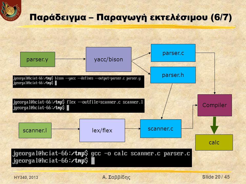 parser.y scanner.l scanner.c parser.c parser.h calc yacc/bison lex/flex Compiler HY340, 2013 Slide 20 / 45 Α. Σαββίδης Παράδειγμα – Παραγωγή εκτελέσιμ