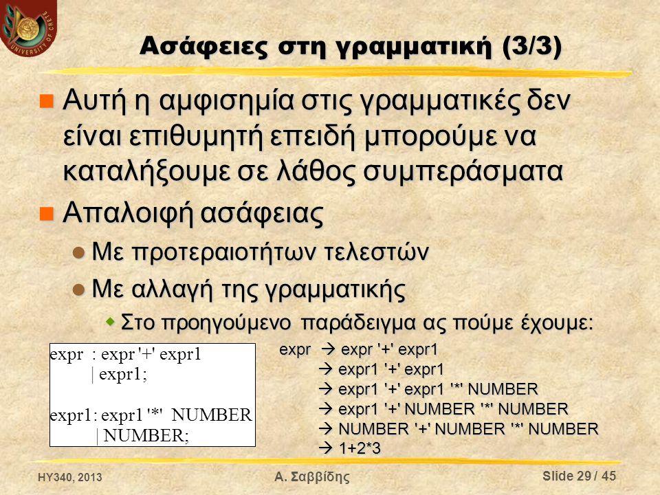 Ασάφειες στη γραμματική (3/3) Αυτή η αμφισημία στις γραμματικές δεν είναι επιθυμητή επειδή μπορούμε να καταλήξουμε σε λάθος συμπεράσματα Αυτή η αμφιση