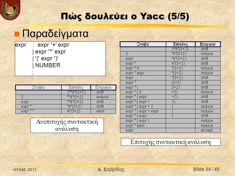 Παραδείγματα expr : expr '+' expr | expr '*' expr | '(' expr ')' | NUMBER ; Ανεπιτυχής συντακτική ανάλυση Επιτυχής συντακτική ανάλυση HY340, 2013 Slid