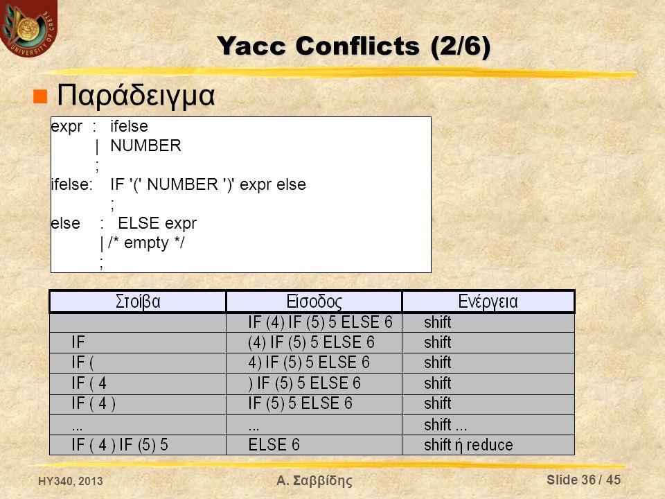Παράδειγμα expr : ifelse |NUMBER ; ifelse:IF '(' NUMBER ')' expr else ; else : ELSE expr | /* empty */ ; HY340, 2013 Slide 36 / 45 Α. Σαββίδης Yacc Co