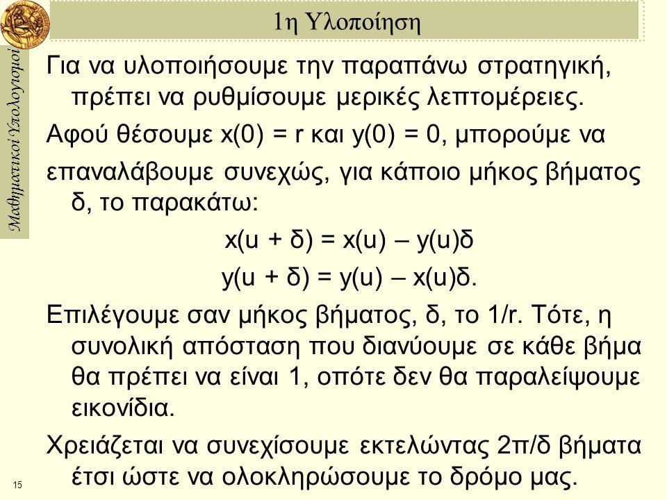 Μαθηματικοί Υπολογισμοί 16 Το Αποτέλεσμα για r = 12
