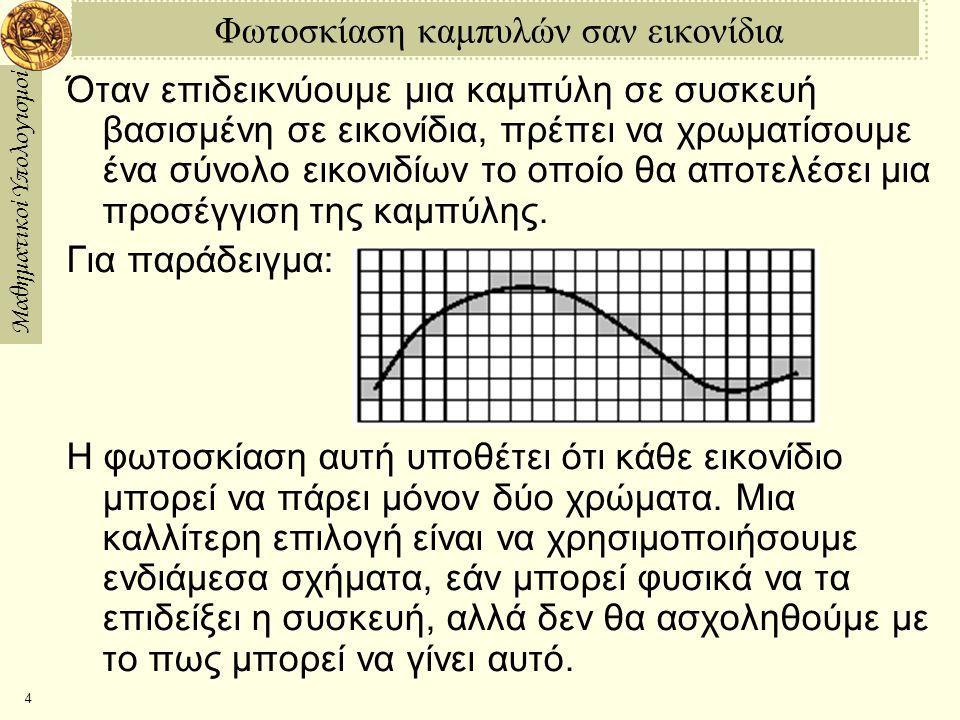 Μαθηματικοί Υπολογισμοί 5 Δυο Φωτοσκιάσεις ενός Ευθύγραμμου Τμήματος Μια που φωτοσκιάζει κάθε εικονίδιο που τέμνει η γραμμή: Μια που φωτοσκιάζει ακριβώς ένα εικονίδιο σε κάθε στήλη: Είναι η μία καλλίτερη από την άλλη;