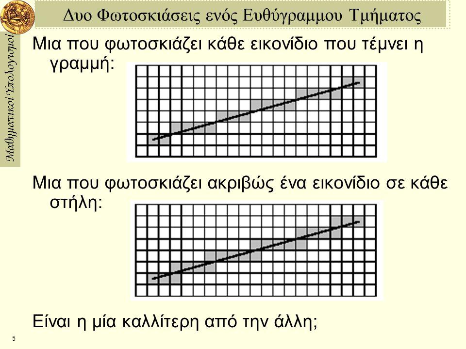 Μαθηματικοί Υπολογισμοί 6 Γενικές Στρατηγικές Φωτοσκίασης Καμπυλών Υποθέστε ότι έχουμε την παραμετρική παράσταση μιας καμπύλης, σαν (x(t), y(t)), για t μέσα σε κάποιο πεδίο.
