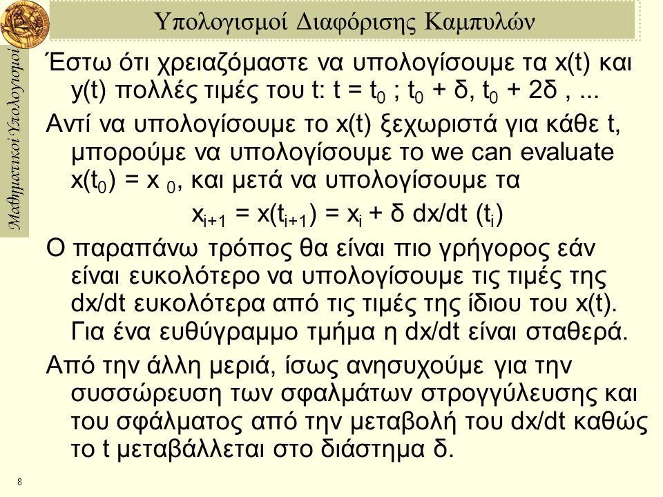 Μαθηματικοί Υπολογισμοί 9 Φωτοσκίαση Ευθύγραμμου Τμήματος (2) Μπορούμε να μετασχηματίσουμε το πρόγραμμα #1 έτσι ώστε αυτό να χρησιμοποιεί υπολογισμούς παραγώγων.