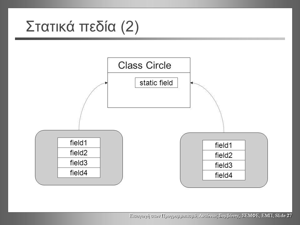 Εισαγωγή στον Προγραμματισμό, Αντώνιος Συμβώνης, ΣΕΜΦΕ, ΕΜΠ, Slide 27 Στατικά πεδία (2) field1 field2 field3 field4 field1 field2 field3 field4 Class Circle static field