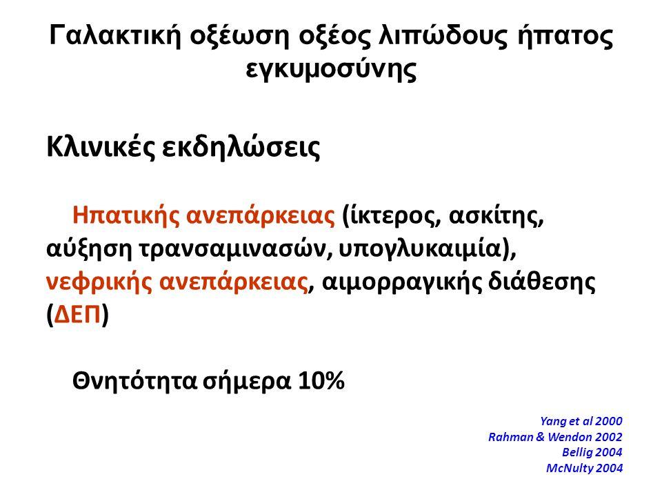 Γαλακτική οξέωση οξέος λιπώδους ήπατος εγκυμοσύνης Κλινικές εκδηλώσεις Ηπατικής ανεπάρκειας (ίκτερος, ασκίτης, αύξηση τρανσαμινασών, υπογλυκαιμία), νεφρικής ανεπάρκειας, αιμορραγικής διάθεσης (ΔΕΠ) Θνητότητα σήμερα 10% Yang et al 2000 Rahman & Wendon 2002 Bellig 2004 McNulty 2004