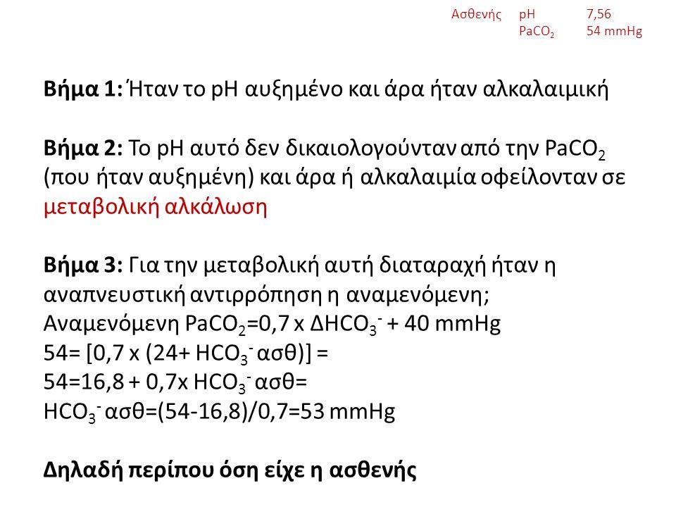 Βήμα 1: Ήταν το pH αυξημένο και άρα ήταν αλκαλαιμική Βήμα 2: Το pH αυτό δεν δικαιολογούνταν από την PaCO 2 (που ήταν αυξημένη) και άρα ή αλκαλαιμία οφείλονταν σε μεταβολική αλκάλωση Βήμα 3: Για την μεταβολική αυτή διαταραχή ήταν η αναπνευστική αντιρρόπηση η αναμενόμενη; Αναμενόμενη PaCO 2 =0,7 x ΔHCO 3 - + 40 mmHg 54= [0,7 x (24+ HCO 3 - ασθ)] = 54=16,8 + 0,7x HCO 3 - ασθ= HCO 3 - ασθ=(54-16,8)/0,7=53 mmHg Δηλαδή περίπου όση είχε η ασθενής ΑσθενήςpH 7,56 PaCO 2 54 mmHg