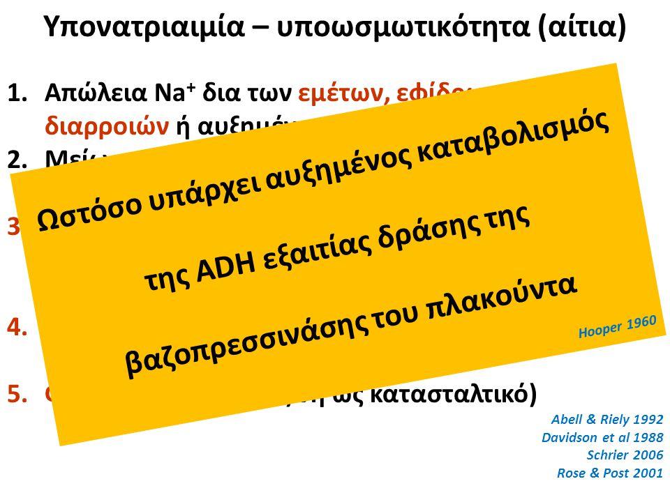 Υπονατριαιμία – υποωσμωτικότητα (αίτια) 1.Απώλεια Na + δια των εμέτων, εφίδρωσης, διαρροιών ή αυξημένων νεφρικών απωλειών 2.Μείωση ουδού δίψας και έκκρισης ADH (χοριακή γοναδοτροπίνη) 3.Ενεργοποίηση ΣΡΑΑ εξαιτίας αγγειοδιασταλτικής υπογκαιμίας (ΝΟ, προγεστερόνη) και μη ωσμωτική απελευθέρωση ADH 4.Απρόσφορη έκκριση ADH (ΝΑΥΤΙΑ, πόνος, στρες φόβου) 5.Φάρμακα (προμεθαζίνη ως κατασταλτικό) Abell & Riely 1992 Davidson et al 1988 Schrier 2006 Rose & Post 2001 Ωστόσο υπάρχει αυξημένος καταβολισμός της ADH εξαιτίας δράσης της βαζοπρεσσινάσης του πλακούντα Hooper 1960