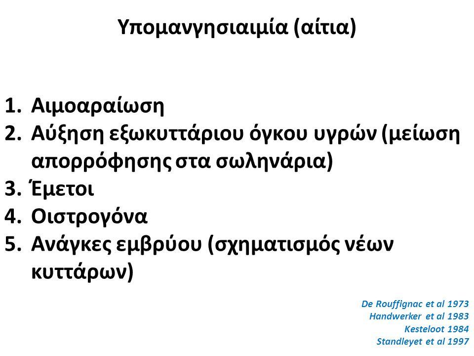 Υπομανγησιαιμία (αίτια) 1.Αιμοαραίωση 2.Αύξηση εξωκυττάριου όγκου υγρών (μείωση απορρόφησης στα σωληνάρια) 3.Έμετοι 4.Οιστρογόνα 5.Ανάγκες εμβρύου (σχ