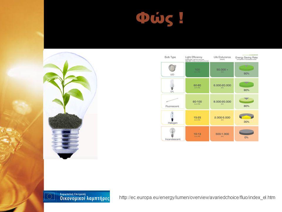 Φώς ! http://ec.europa.eu/energy/lumen/overview/avariedchoice/fluo/index_el.htm