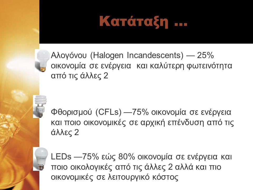 Κατάταξη … Αλογόνου (Halogen Incandescents) — 25% οικονομία σε ενέργεια και καλύτερη φωτεινότητα από τις άλλες 2 Φθορισμού (CFLs) —75% οικονομία σε εν