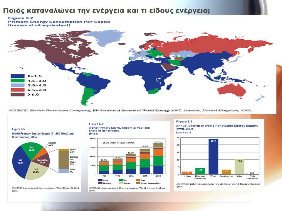 Κατάταξη … Αλογόνου (Halogen Incandescents) — 25% οικονομία σε ενέργεια και καλύτερη φωτεινότητα από τις άλλες 2 Φθορισμού (CFLs) —75% οικονομία σε ενέργεια και ποιο οικονομικές σε αρχική επένδυση από τις άλλες 2 LEDs —75% εώς 80% οικονομία σε ενέργεια και ποιο οικολογικές από τις άλλες 2 αλλά και πιο οικονομικές σε λειτουργικό κόστος