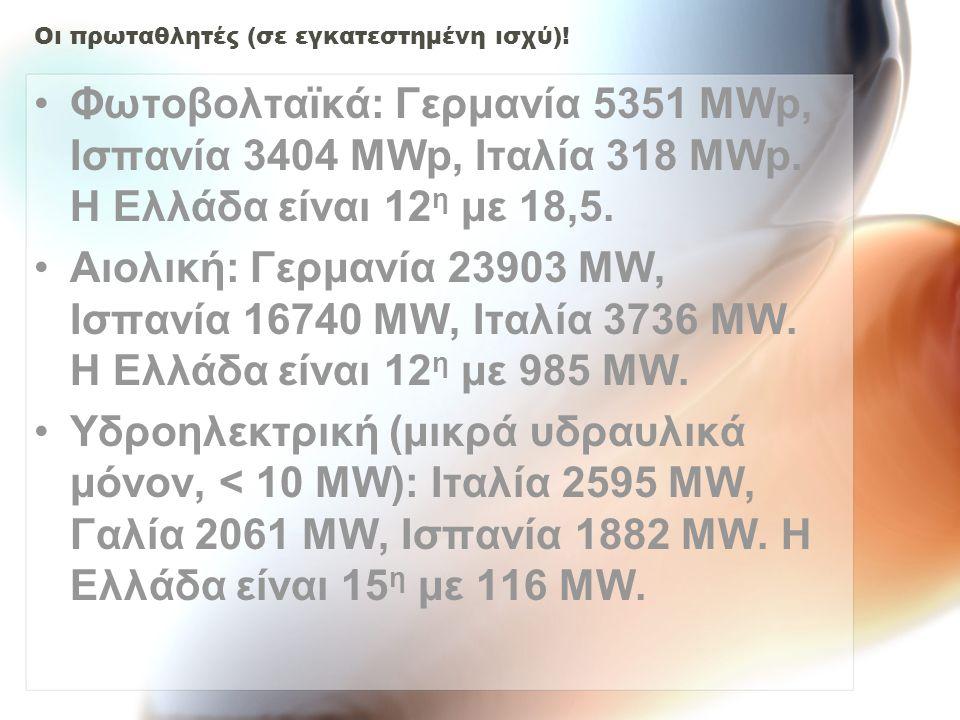 Οι πρωταθλητές (σε εγκατεστημένη ισχύ)! Φωτοβολταϊκά: Γερμανία 5351 MWp, Ισπανία 3404 MWp, Ιταλία 318 MWp. Η Ελλάδα είναι 12 η με 18,5. Αιολική: Γερμα
