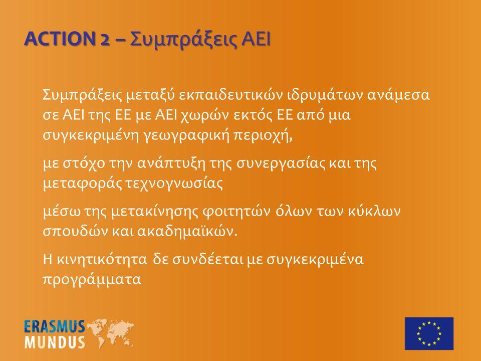 Συμπράξεις μεταξύ εκπαιδευτικών ιδρυμάτων ανάμεσα σε ΑΕΙ της ΕΕ με ΑΕΙ χωρών εκτός ΕΕ από μια συγκεκριμένη γεωγραφική περιοχή, με στόχο την ανάπτυξη της συνεργασίας και της μεταφοράς τεχνογνωσίας μέσω της μετακίνησης φοιτητών όλων των κύκλων σπουδών και ακαδημαϊκών.