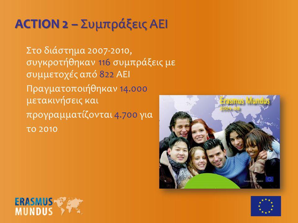Στο διάστημα 2007-2010, συγκροτήθηκαν 116 συμπράξεις με συμμετοχές από 822 ΑΕΙ Πραγματοποιήθηκαν 14.000 μετακινήσεις και προγραμματίζονται 4.700 για το 2010 ACTION 2 – Συμπράξεις ΑΕΙ