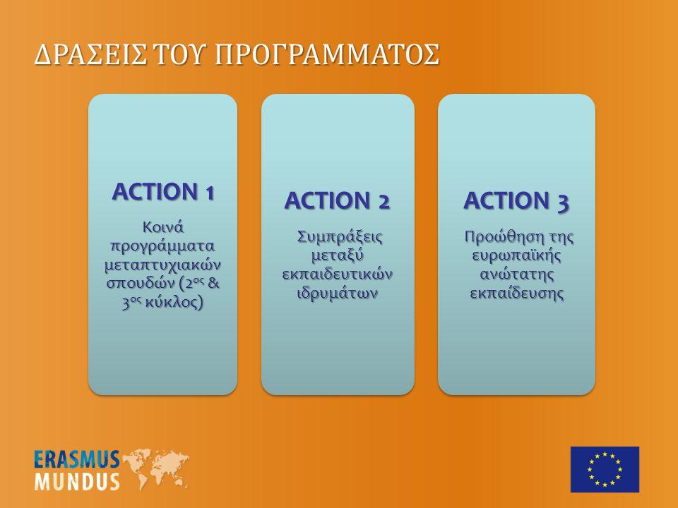 ΔΡΑΣΕΙΣ ΤΟΥ ΠΡΟΓΡΑΜΜΑΤΟΣ ACTION 1 Κοινά προγράμματα μεταπτυχιακών σπουδών (2 ος & 3 ος κύκλος) ACTION 2 Συμπράξεις μεταξύ εκπαιδευτικών ιδρυμάτων Συμπράξεις μεταξύ εκπαιδευτικών ιδρυμάτων ACTION 3 Προώθηση της ευρωπαϊκής ανώτατης εκπαίδευσης