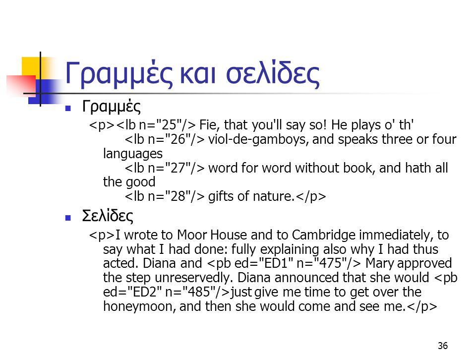 36 Γραμμές και σελίδες Γραμμές Fie, that you'll say so! He plays o' th' viol-de-gamboys, and speaks three or four languages word for word without book
