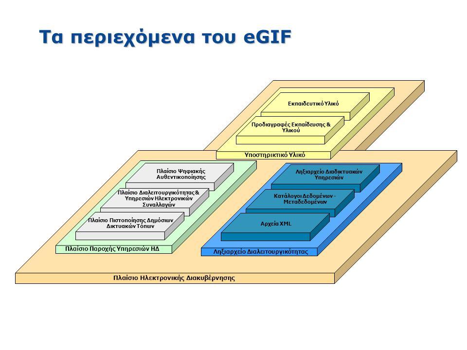 Τα περιεχόμενα του eGIF Ληξιαρχείο Διαδικτυακών Υπηρεσιών Κατάλογοι Δεδομένων - Μεταδεδομένων Αρχεία XML Ληξιαρχείο Διαλειτουργικότητας Πλαίσιο Ψηφιακ