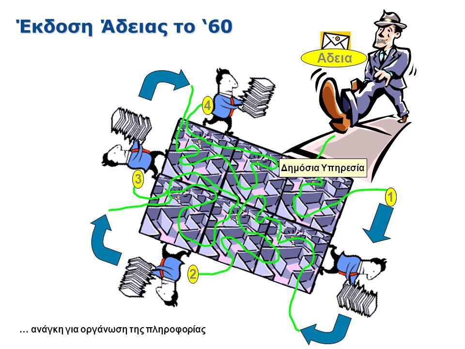 Έκδοση Άδειας το '60 1 3 4 Αδεια 2 Δημόσια Υπηρεσία 1 … ανάγκη για οργάνωση της πληροφορίας
