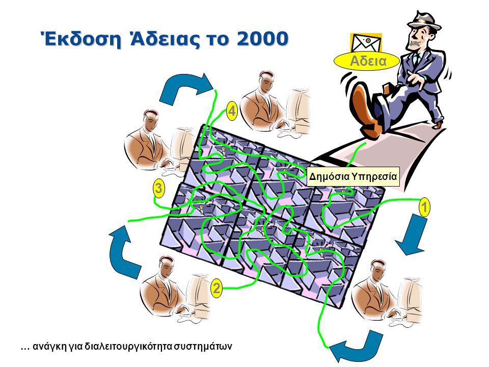 Έκδοση Άδειας το 2000 1 3 4 Αδεια 2 Δημόσια Υπηρεσία … ανάγκη για διαλειτουργικότητα συστημάτων