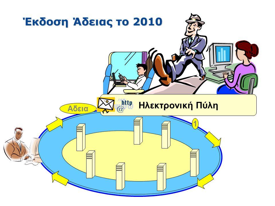 Έκδοση Άδειας το 2010 1 Αδεια Ηλεκτρονική Πύλη