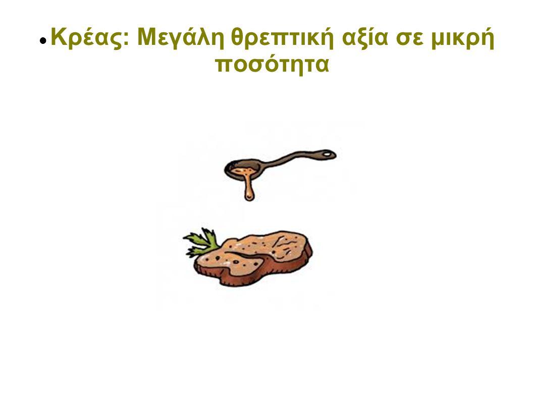 Κρέας: Μεγάλη θρεπτική αξία σε μικρή ποσότητα