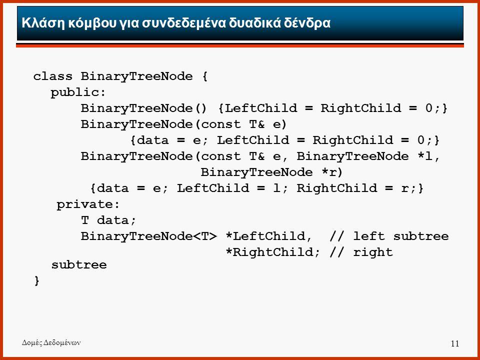 Δομές Δεδομένων 11 Κλάση κόμβου για συνδεδεμένα δυαδικά δένδρα class BinaryTreeNode { public: BinaryTreeNode() {LeftChild = RightChild = 0;} BinaryTreeNode(const T& e) {data = e; LeftChild = RightChild = 0;} BinaryTreeNode(const T& e, BinaryTreeNode *l, BinaryTreeNode *r) {data = e; LeftChild = l; RightChild = r;} private: T data; BinaryTreeNode *LeftChild, // left subtree *RightChild; // right subtree }