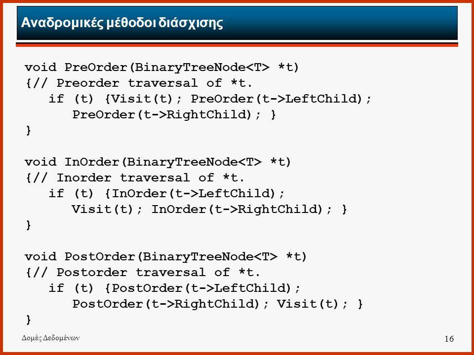 Δομές Δεδομένων 16 Αναδρομικές μέθοδοι διάσχισης void PreOrder(BinaryTreeNode *t) {// Preorder traversal of *t.