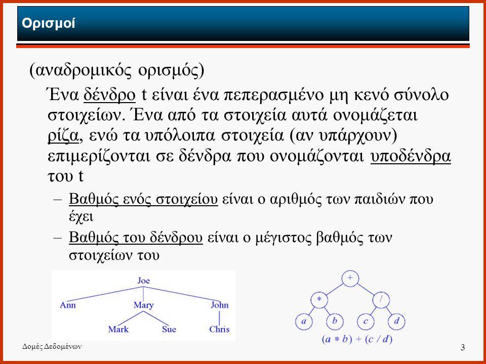 Δομές Δεδομένων 3 Ορισμοί (αναδρομικός ορισμός) Ένα δένδρο t είναι ένα πεπερασμένο μη κενό σύνολο στοιχείων.