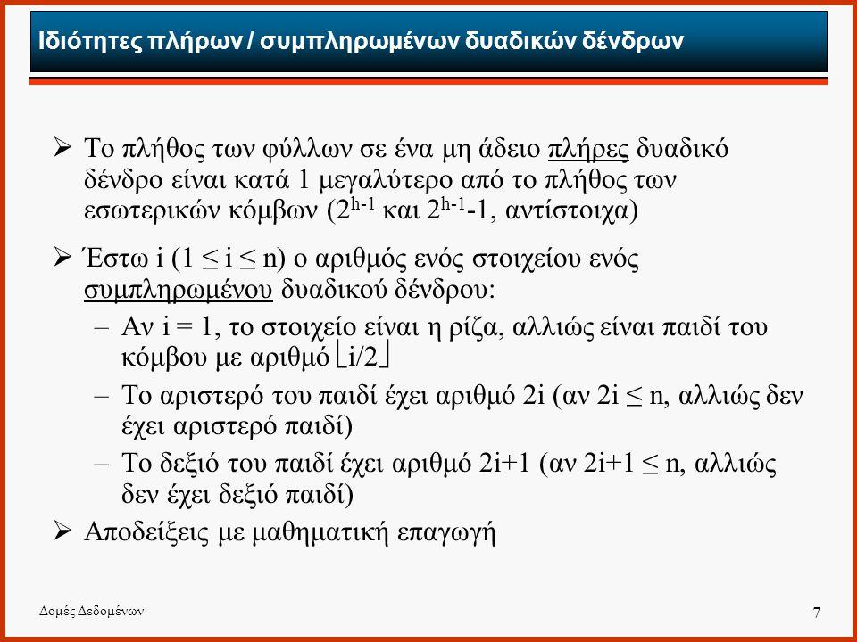 Δομές Δεδομένων 7 Ιδιότητες πλήρων / συμπληρωμένων δυαδικών δένδρων  Το πλήθος των φύλλων σε ένα μη άδειο πλήρες δυαδικό δένδρο είναι κατά 1 μεγαλύτερο από το πλήθος των εσωτερικών κόμβων (2 h-1 και 2 h-1 -1, αντίστοιχα)  Έστω i (1 ≤ i ≤ n) ο αριθμός ενός στοιχείου ενός συμπληρωμένου δυαδικού δένδρου: –Αν i = 1, το στοιχείο είναι η ρίζα, αλλιώς είναι παιδί του κόμβου με αριθμό  i/2  –Το αριστερό του παιδί έχει αριθμό 2i (αν 2i ≤ n, αλλιώς δεν έχει αριστερό παιδί) –Το δεξιό του παιδί έχει αριθμό 2i+1 (αν 2i+1 ≤ n, αλλιώς δεν έχει δεξιό παιδί)  Αποδείξεις με μαθηματική επαγωγή