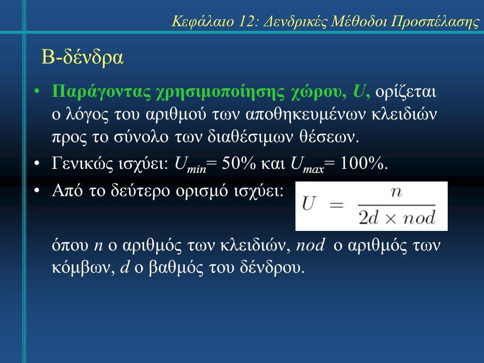 Κεφάλαιο 12: Δενδρικές Μέθοδοι Προσπέλασης Β-δένδρα Παράγοντας χρησιμοποίησης χώρου, U, ορίζεται ο λόγος του αριθμού των αποθηκευμένων κλειδιών προς το σύνολο των διαθέσιμων θέσεων.