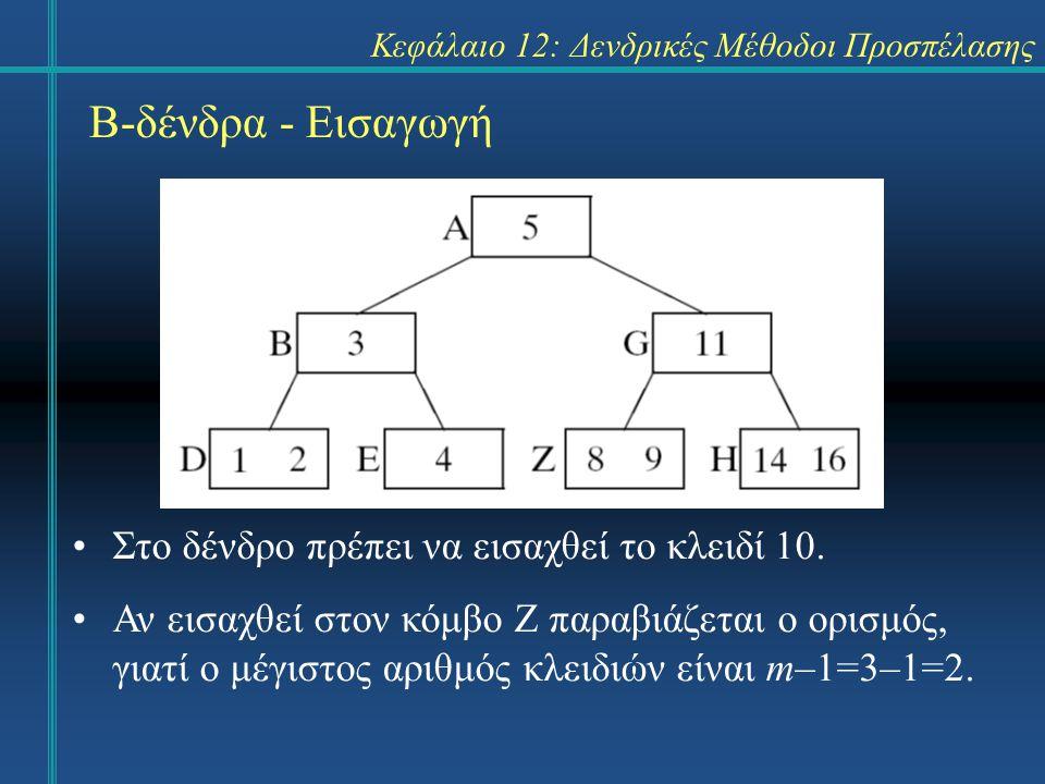 Κεφάλαιο 12: Δενδρικές Μέθοδοι Προσπέλασης Β-δένδρα - Εισαγωγή Στο δένδρο πρέπει να εισαχθεί το κλειδί 10.