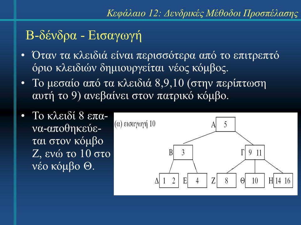 Κεφάλαιο 12: Δενδρικές Μέθοδοι Προσπέλασης Β-δένδρα - Εισαγωγή Όταν τα κλειδιά είναι περισσότερα από το επιτρεπτό όριο κλειδιών δημιουργείται νέος κόμβος.